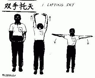 Lifting the Sky